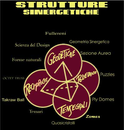 STRUT-SIN-08.png